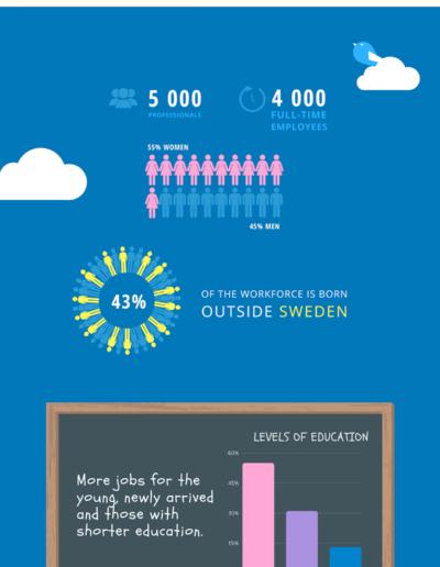 Infographic 2018 🇬🇧